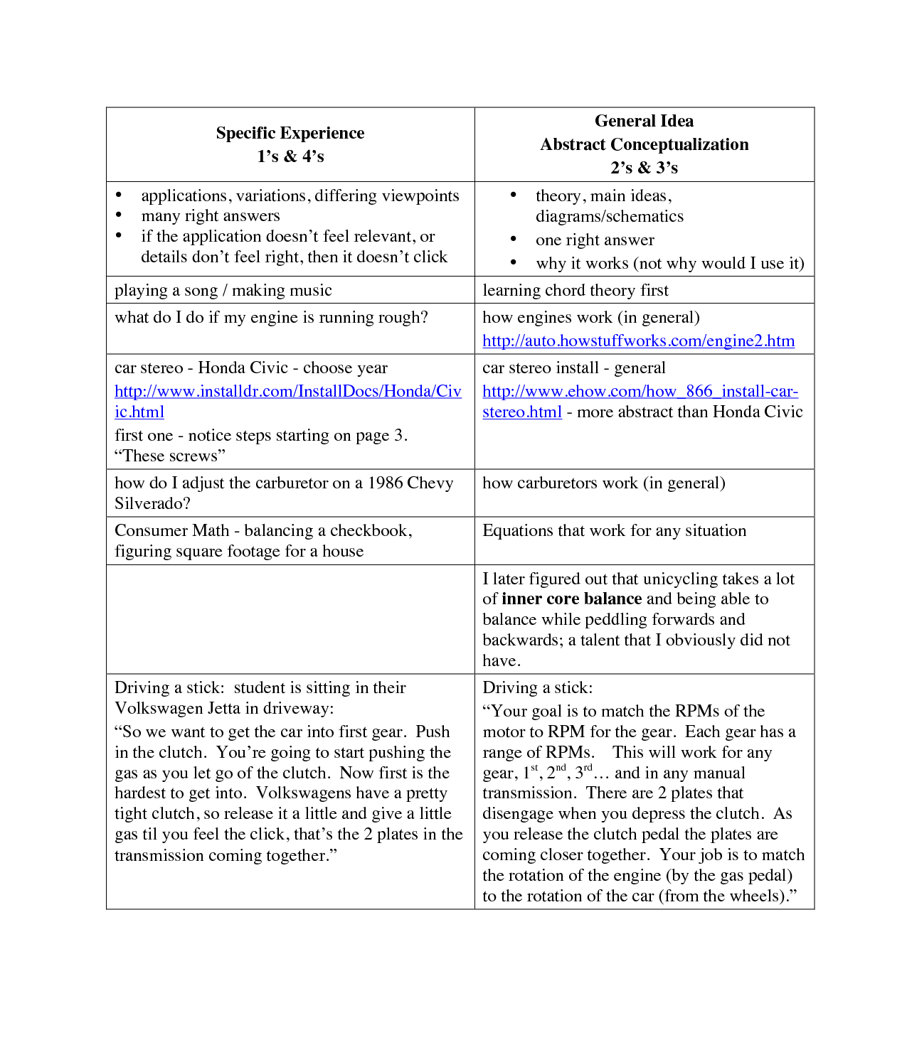 16 Best Images Of Vark Styles Worksheet