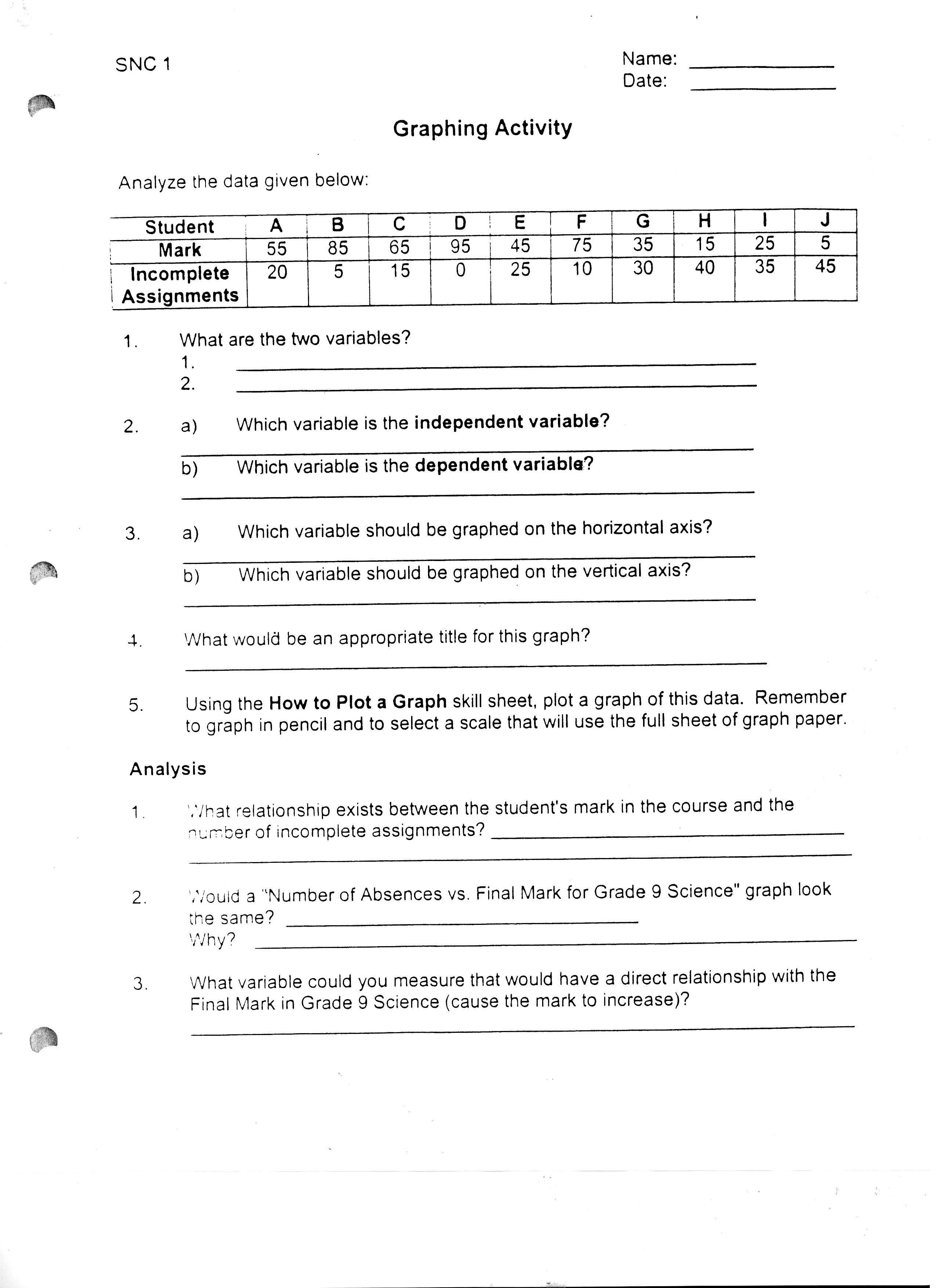 17 Best Images Of Lab Safety Activity Worksheet