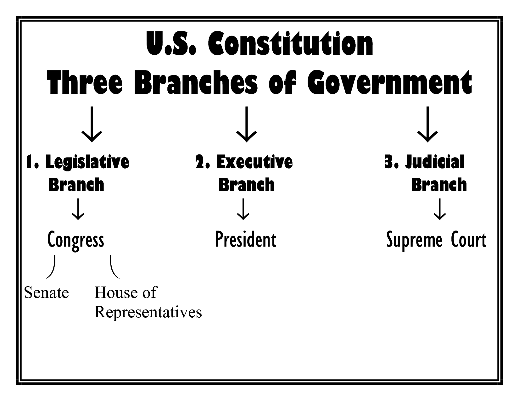 3 Branches Of Government Tree Sketch Coloring Page
