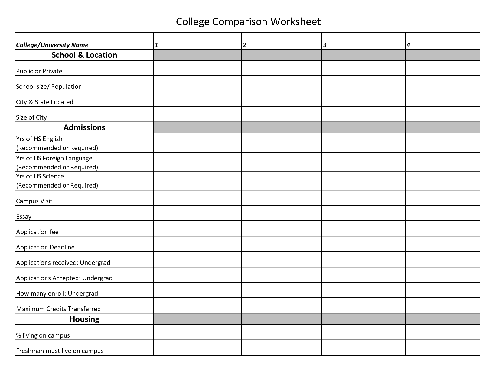 19 Best Images Of College Planning Worksheet