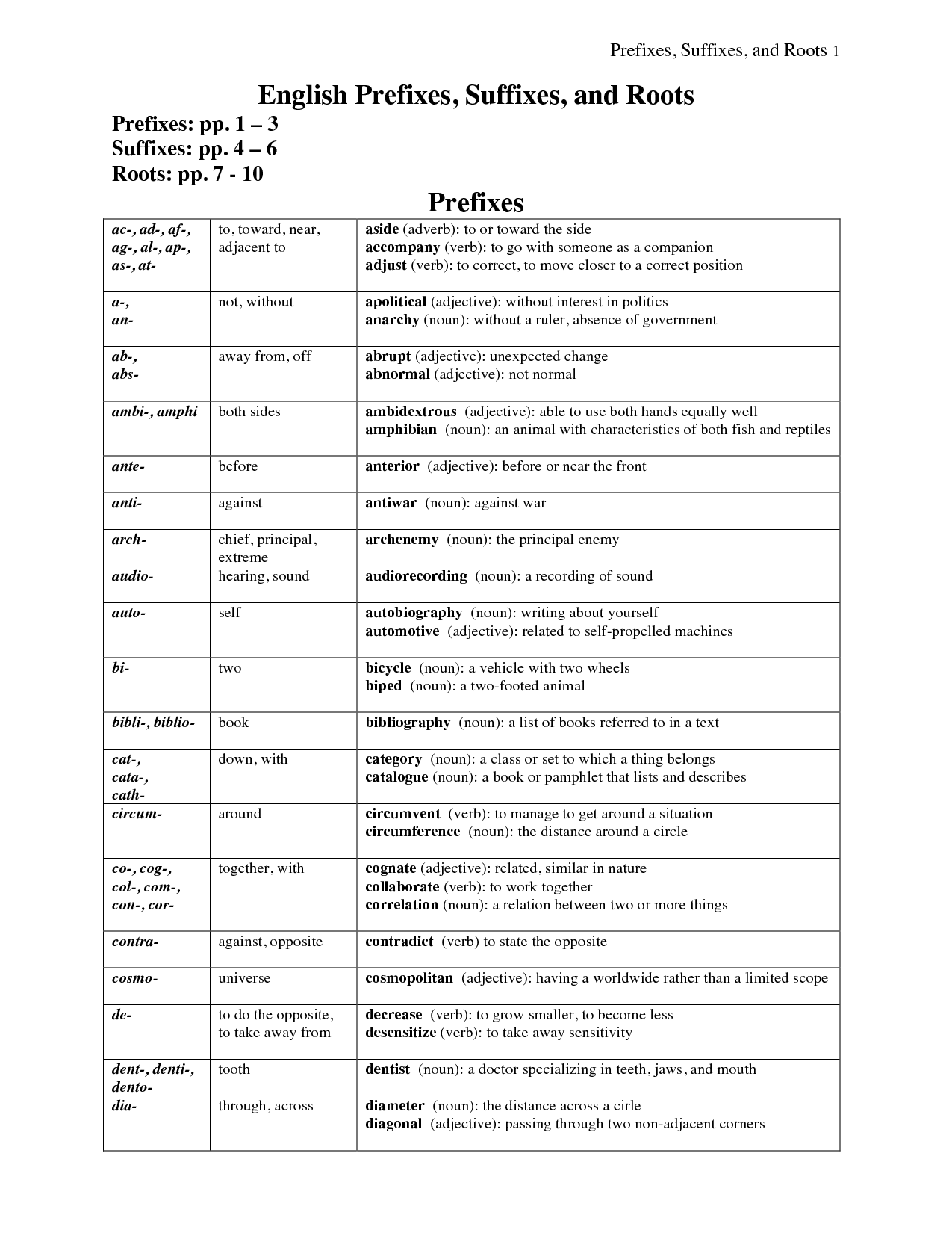 15 Best Images Of Root Words Worksheet Printable
