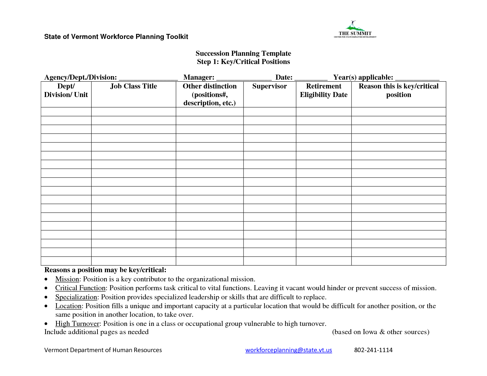 Artist Statement Strategic Planning Worksheet