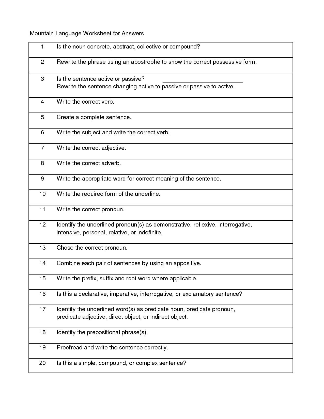 Simple Compound Complex Sentences Worksheet