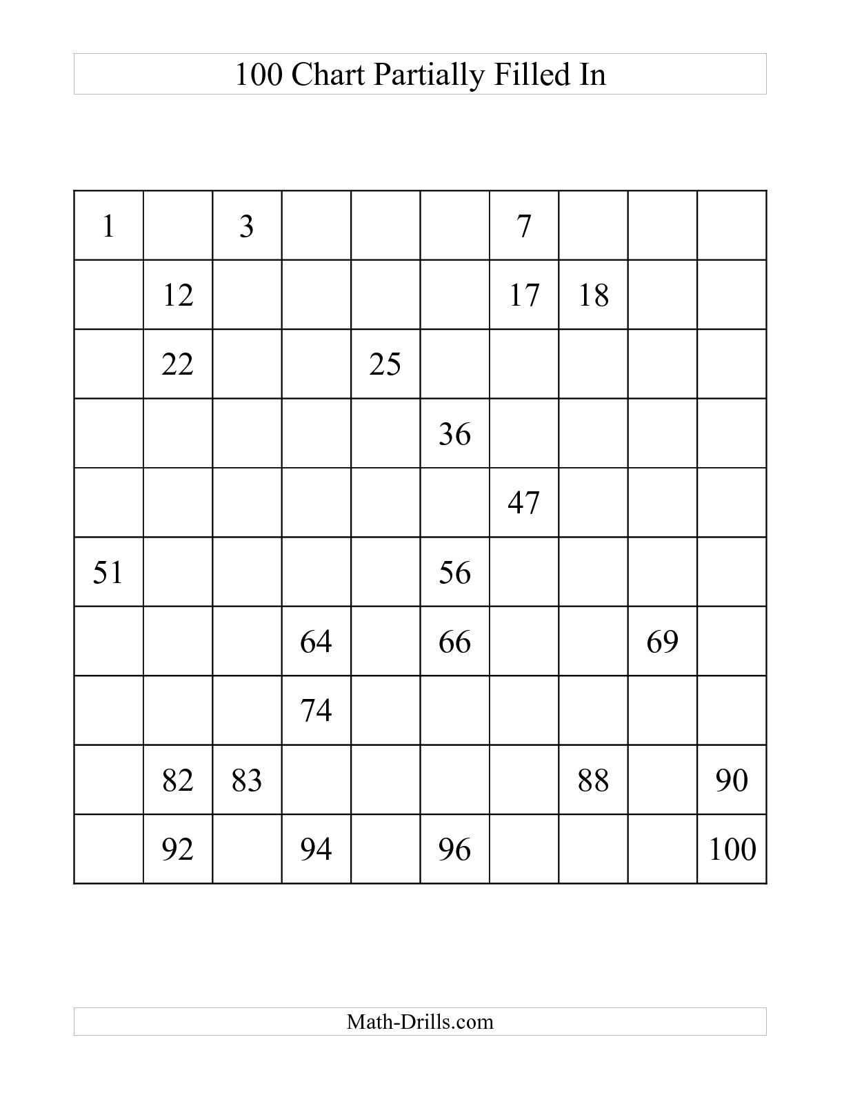 16 Best Images Of 200 Chart With Missing Numbers Worksheets