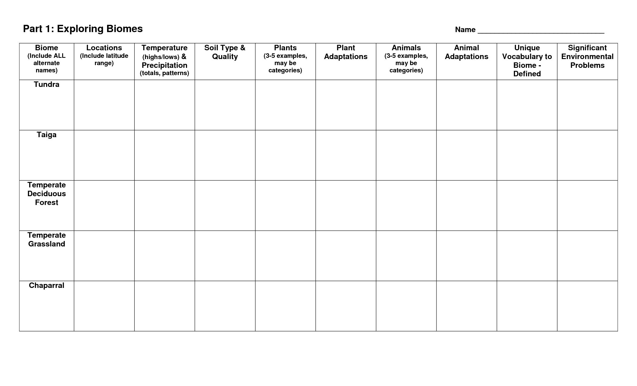 15 Best Images Of Types Of Precipitation Worksheet