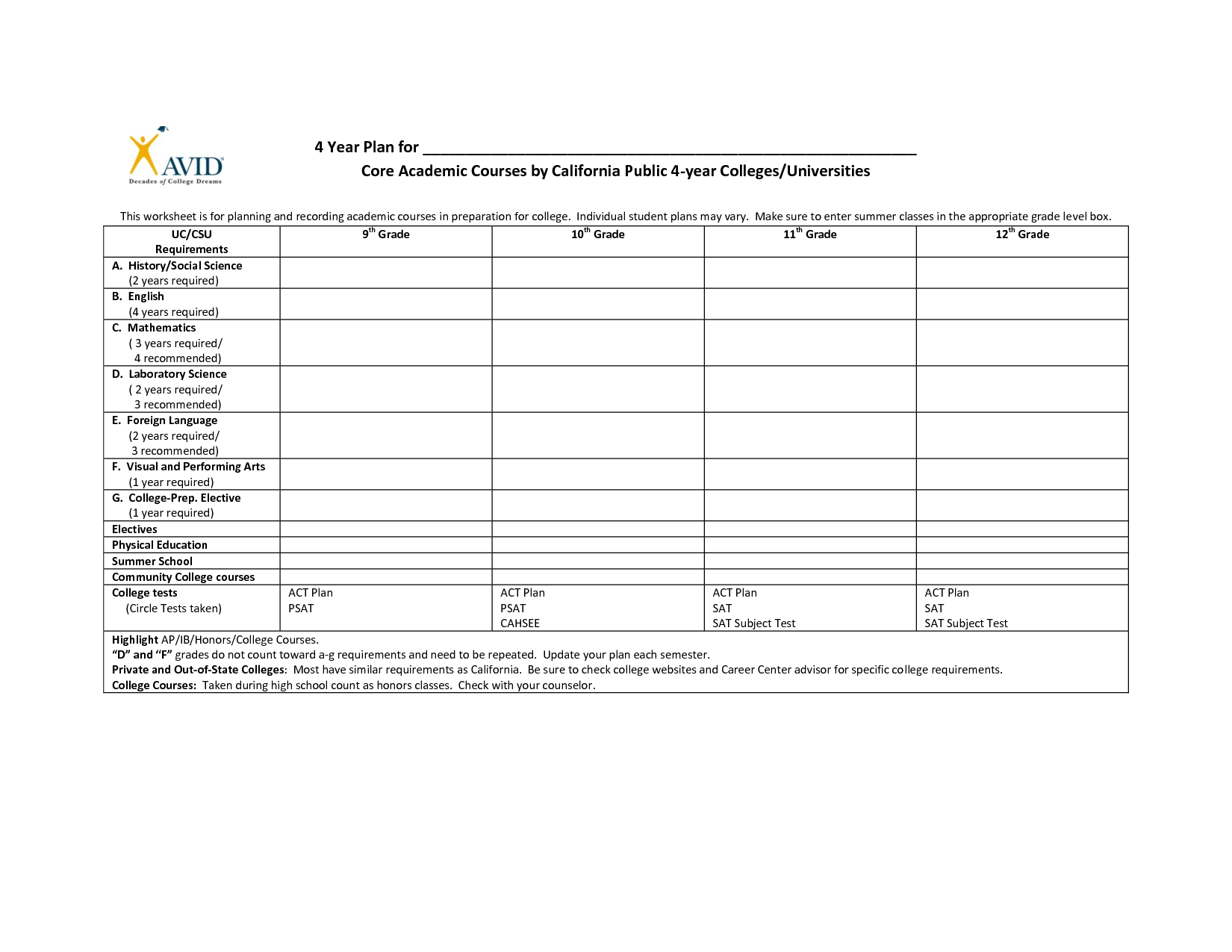 6 Best Images Of Four Year Plan Worksheet