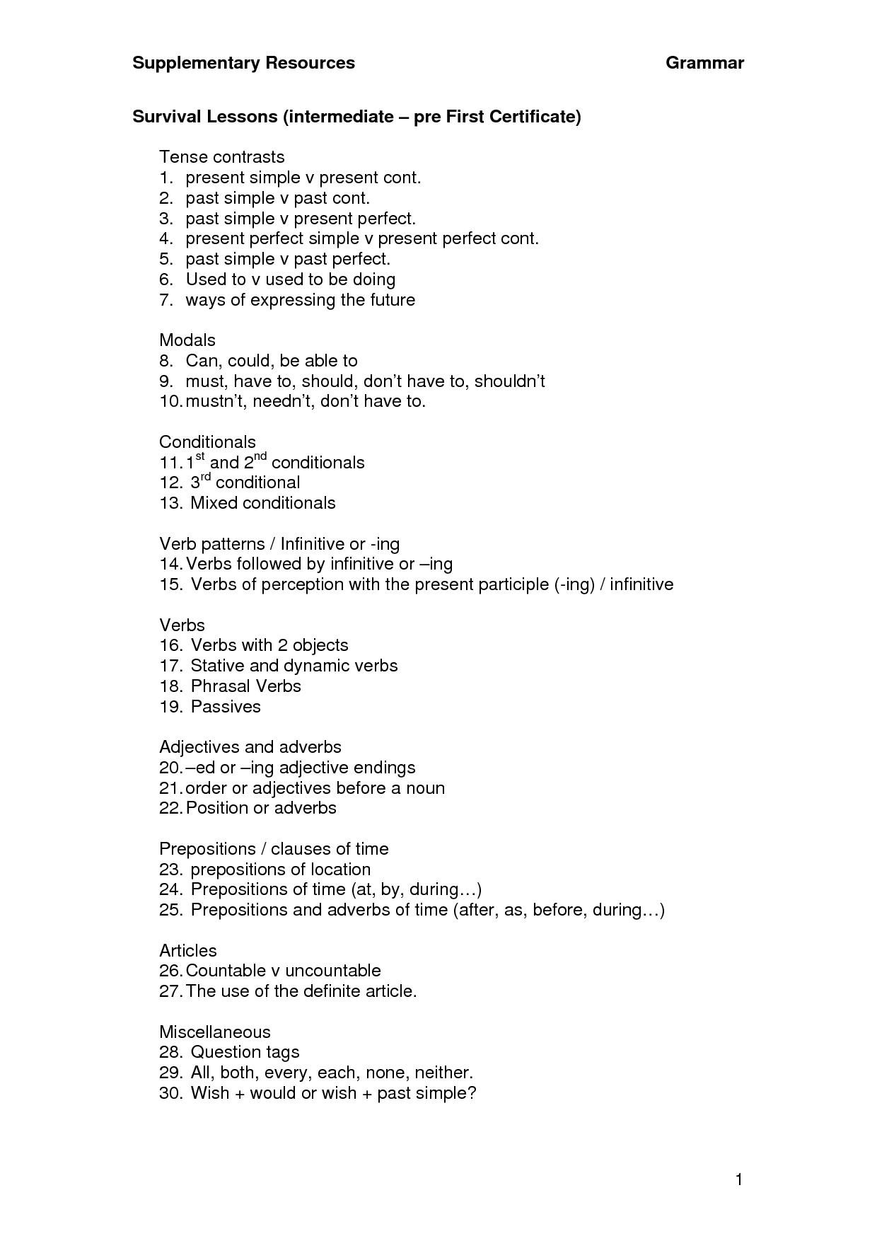 Of Modal Verbs Worksheets
