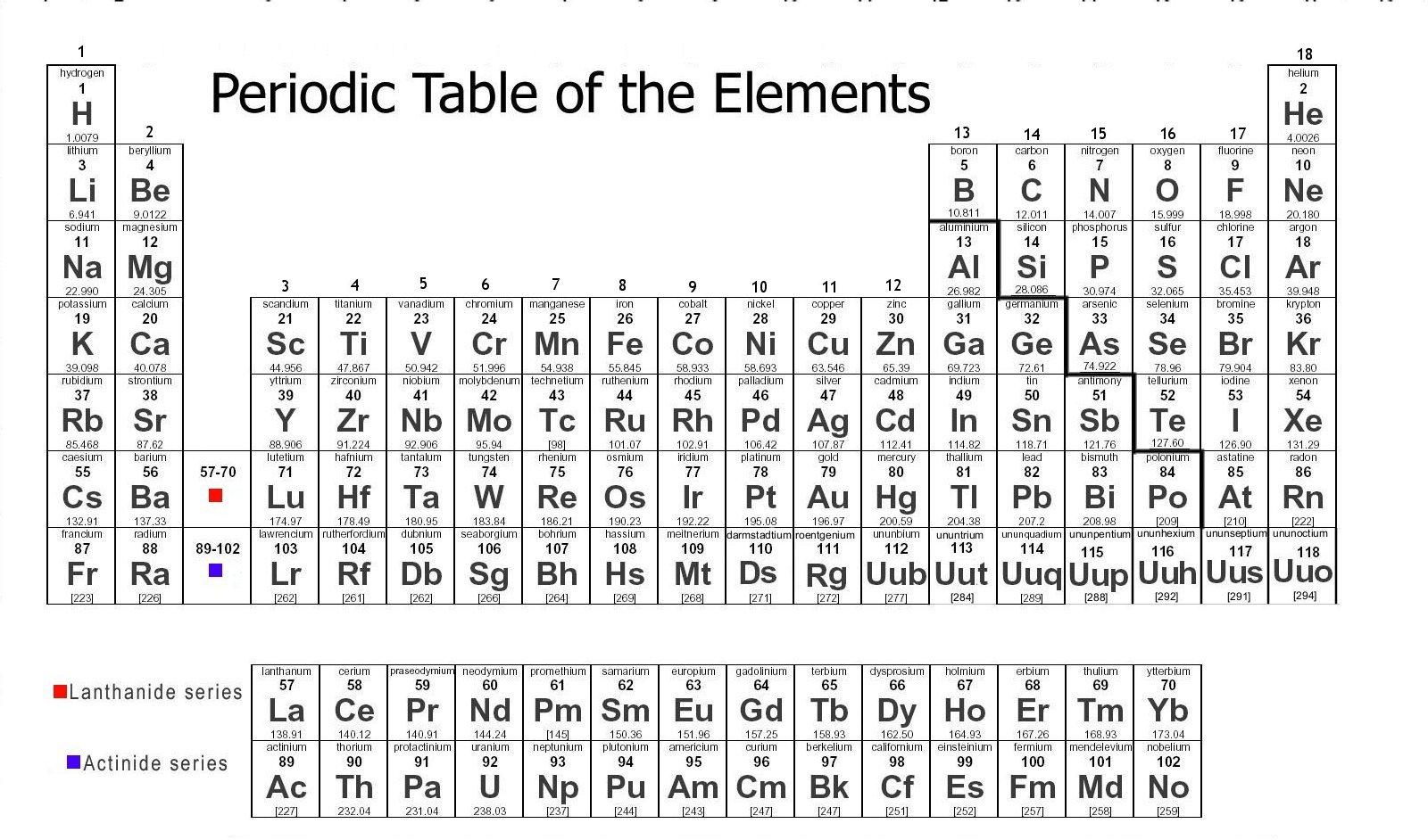 18 Best Images Of Printable Science Worksheets Matter