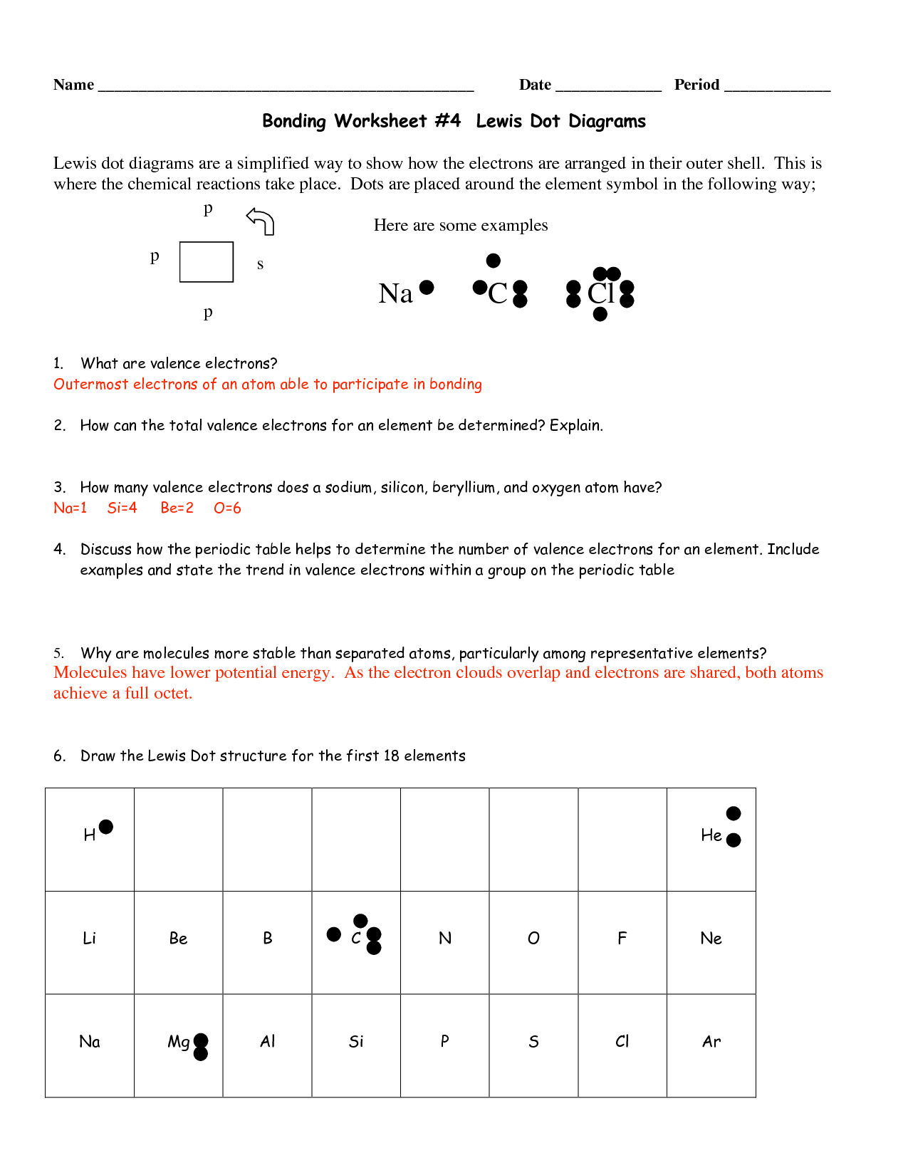 34 Lewis Dot Diagram Worksheet