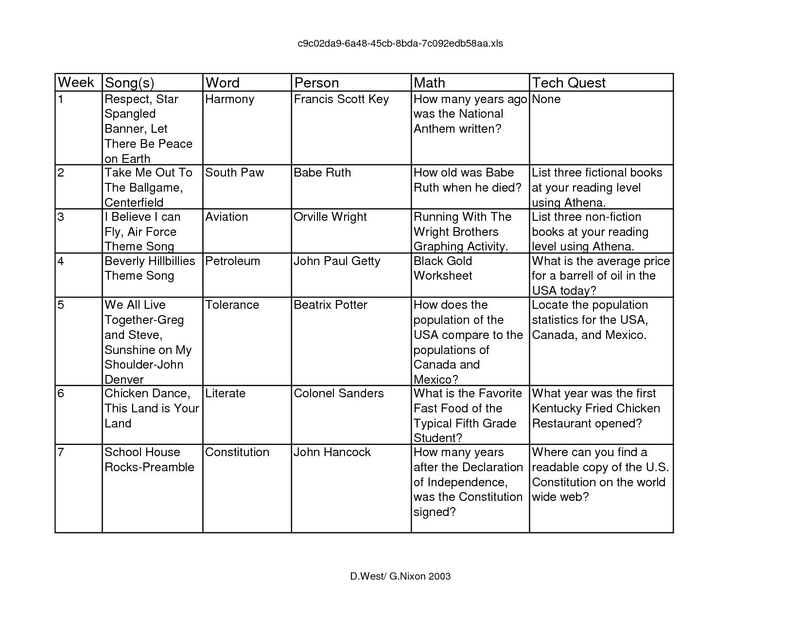 Mountain Math 5th Grade Worksheet