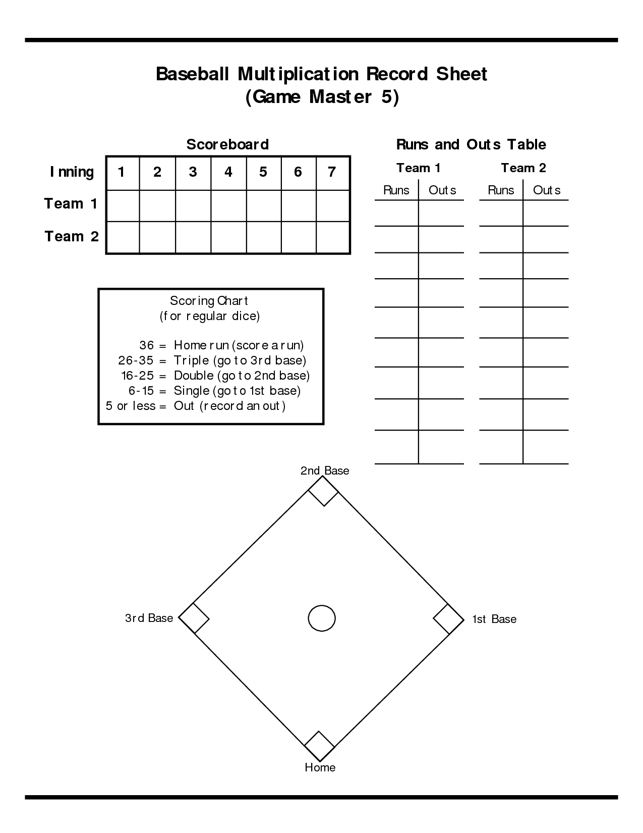 Search Results For Math Multiplication Coloring Worksheet