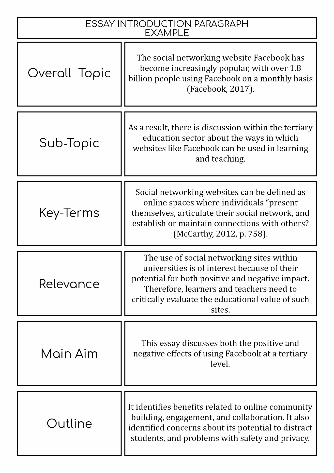 Race Paragraph Worksheet