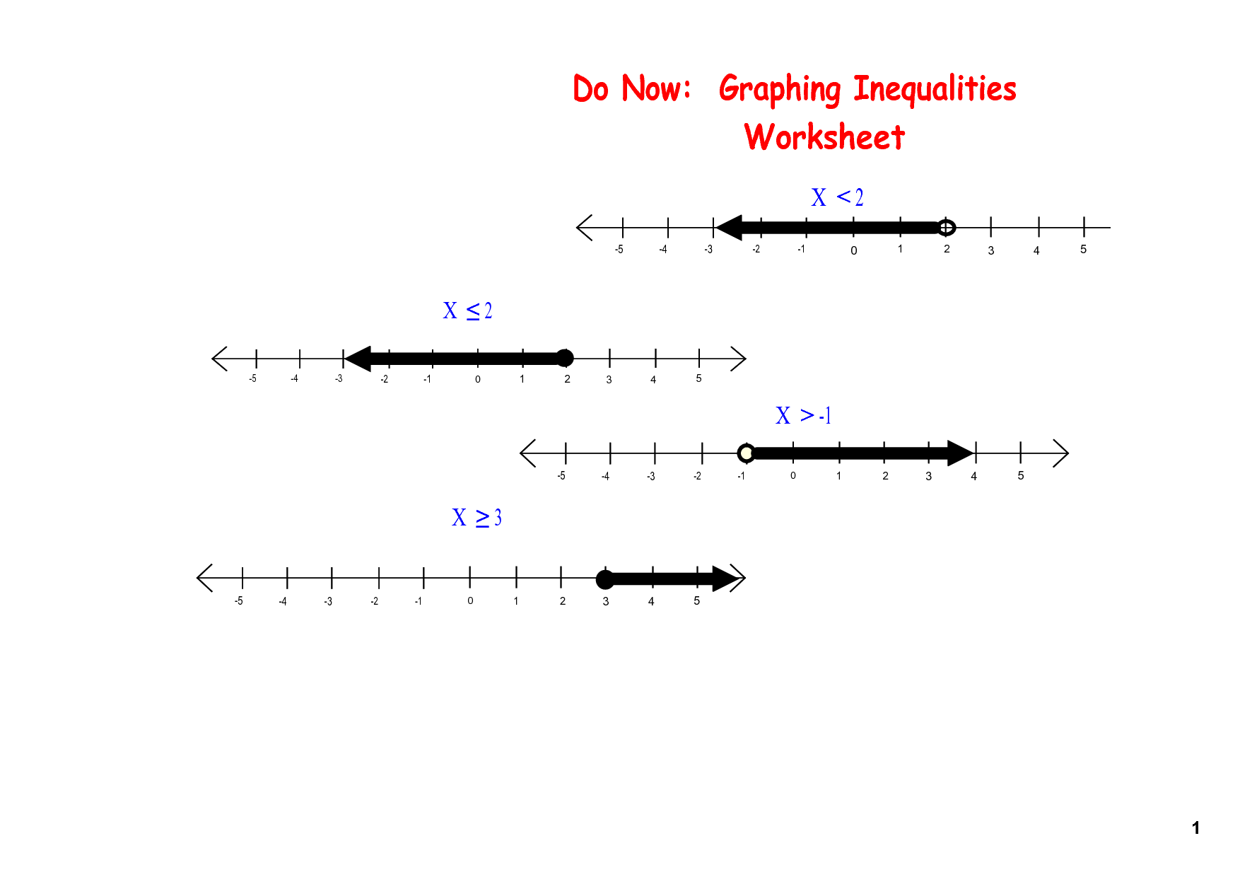 Graphing Inequalities Worksheet Mathworksheet4kids
