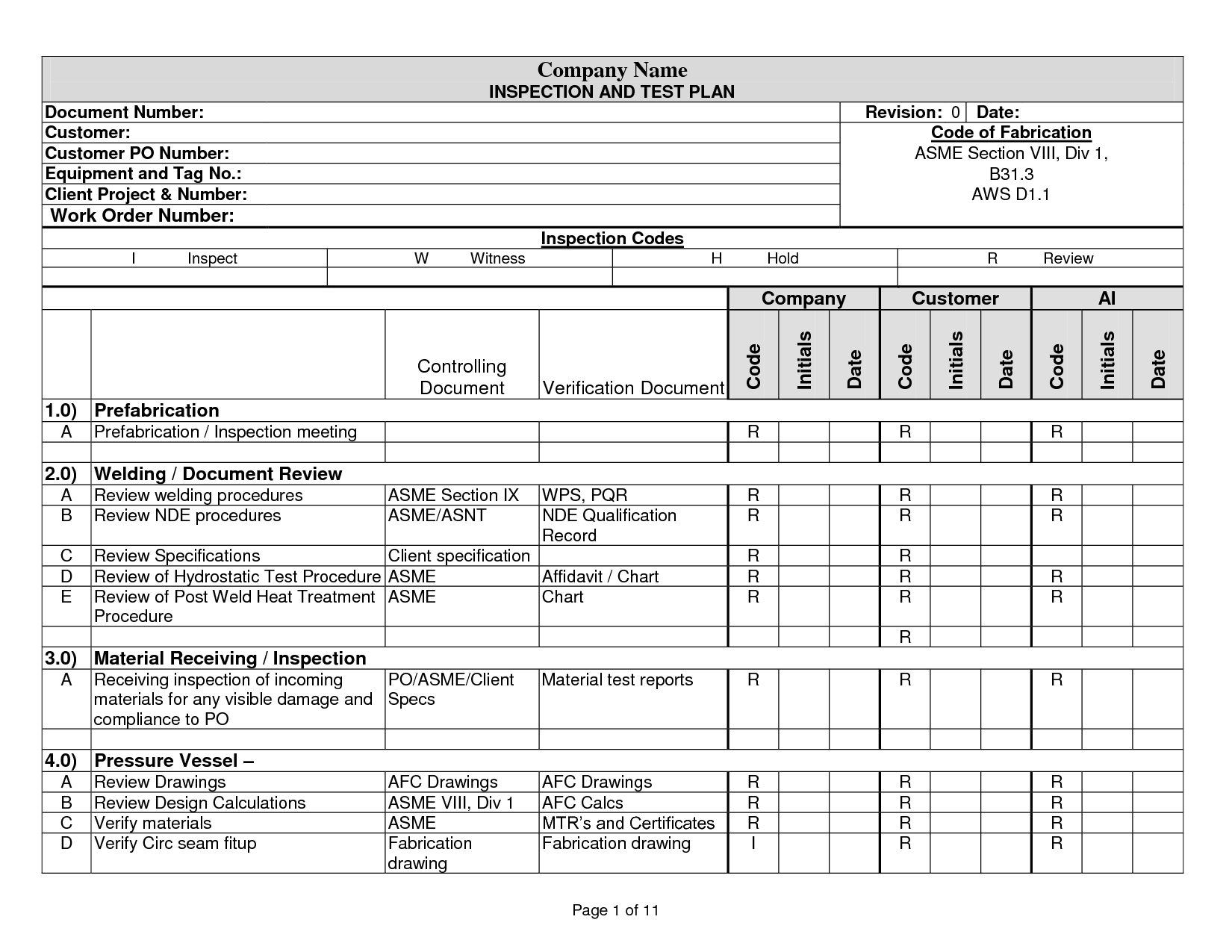 Incoming Inspection Plan Pictures To Pin