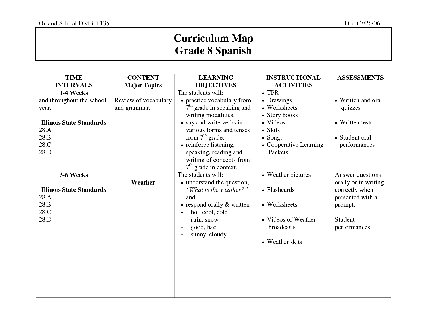 16 Best Images Of Worksheet Spanish Conversations For