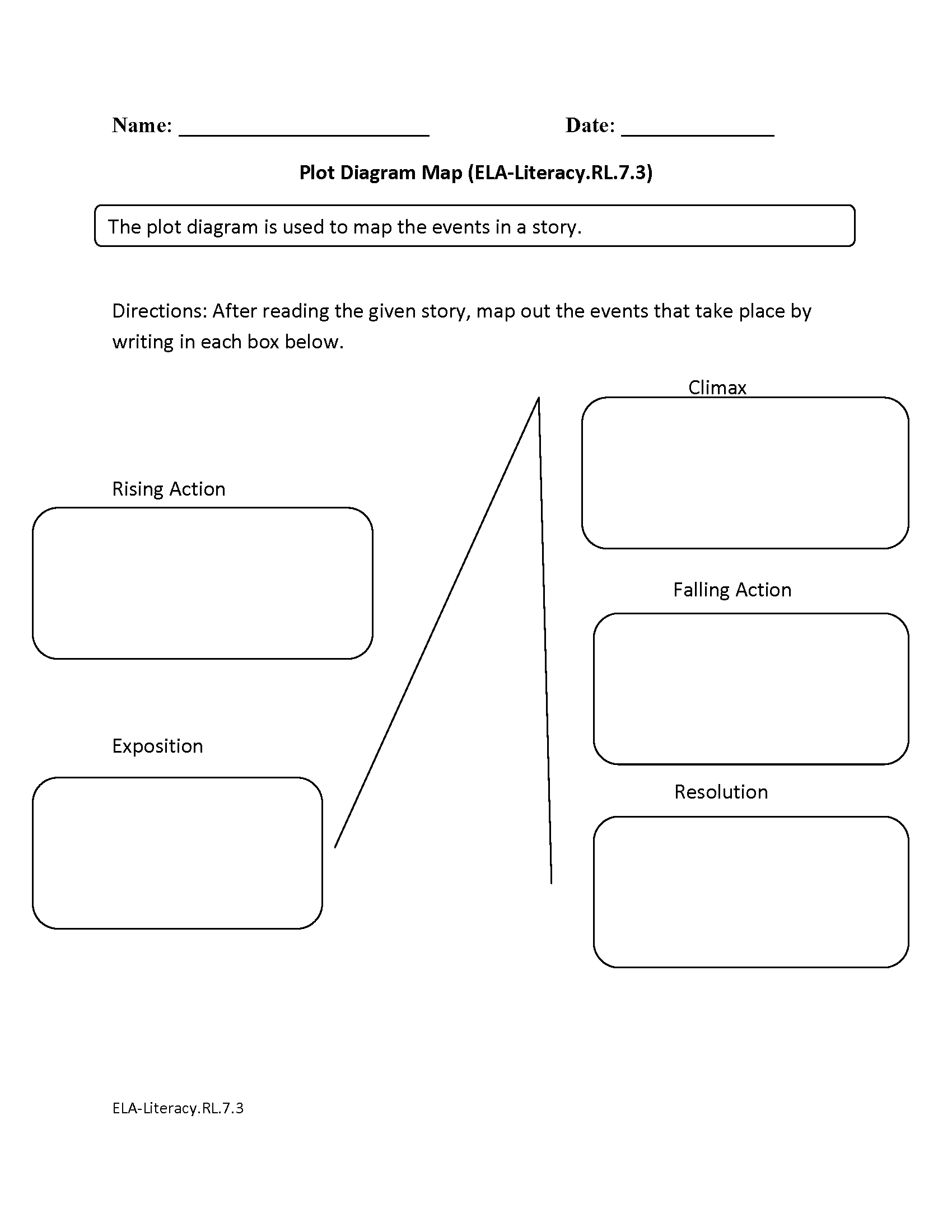 10 Best Images Of Blank Line Plot Worksheets