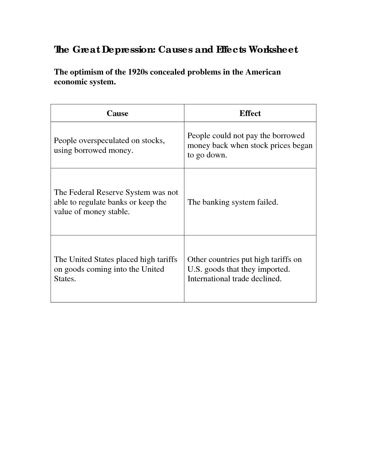 Great Depressionysis Worksheet
