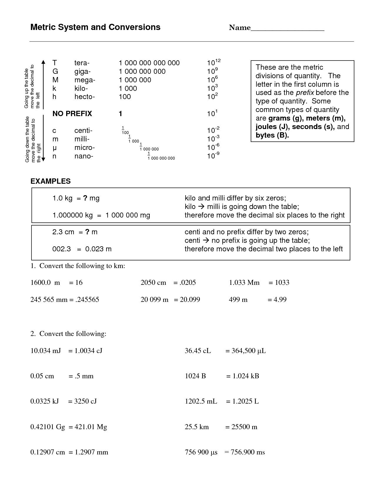 Worksheet Metric System Conversion Worksheet Grass Fedjp Worksheet Study Site