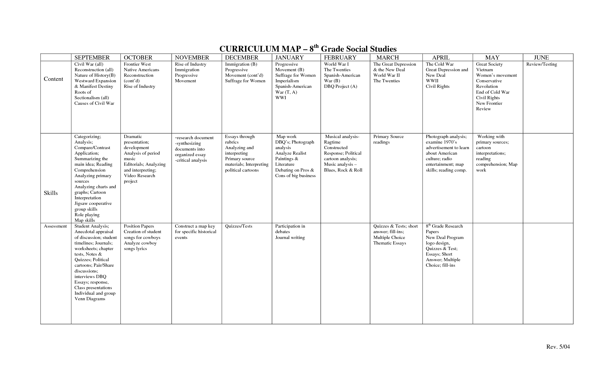 8th Grade Worksheet Category Page 4