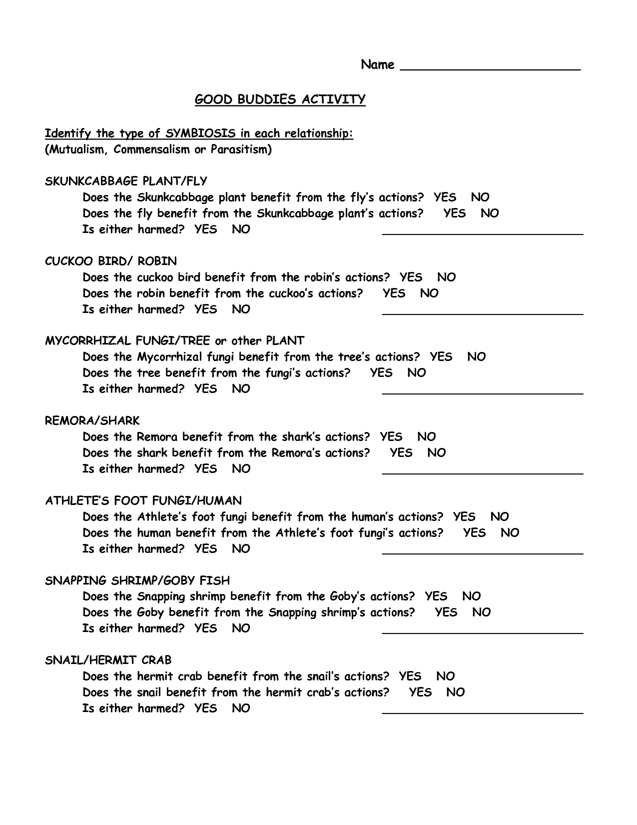 Couples Worksheet Troubled Relationship