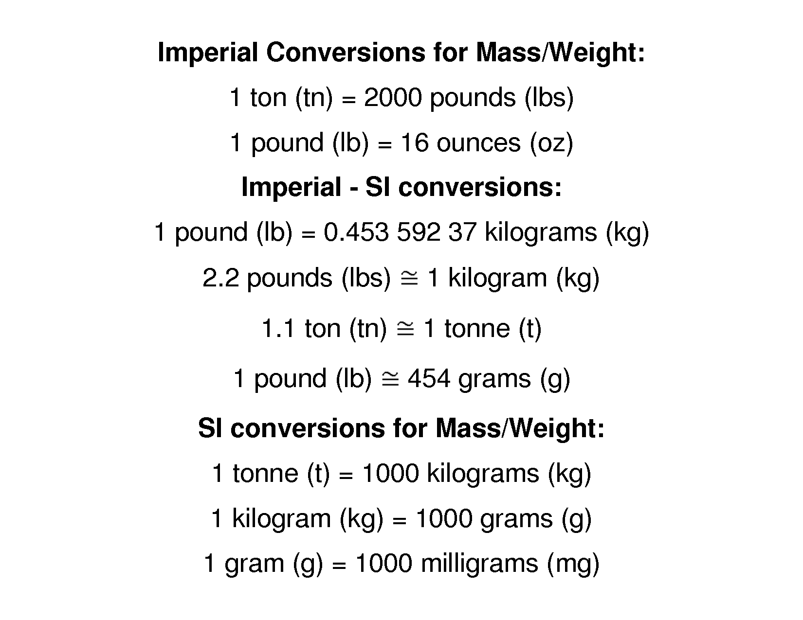 9 Best Images Of Weight Conversion Worksheets