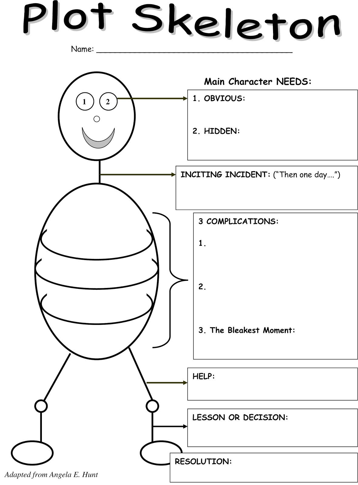 10 Best Images Of Face Parts Worksheet For Kindergarten
