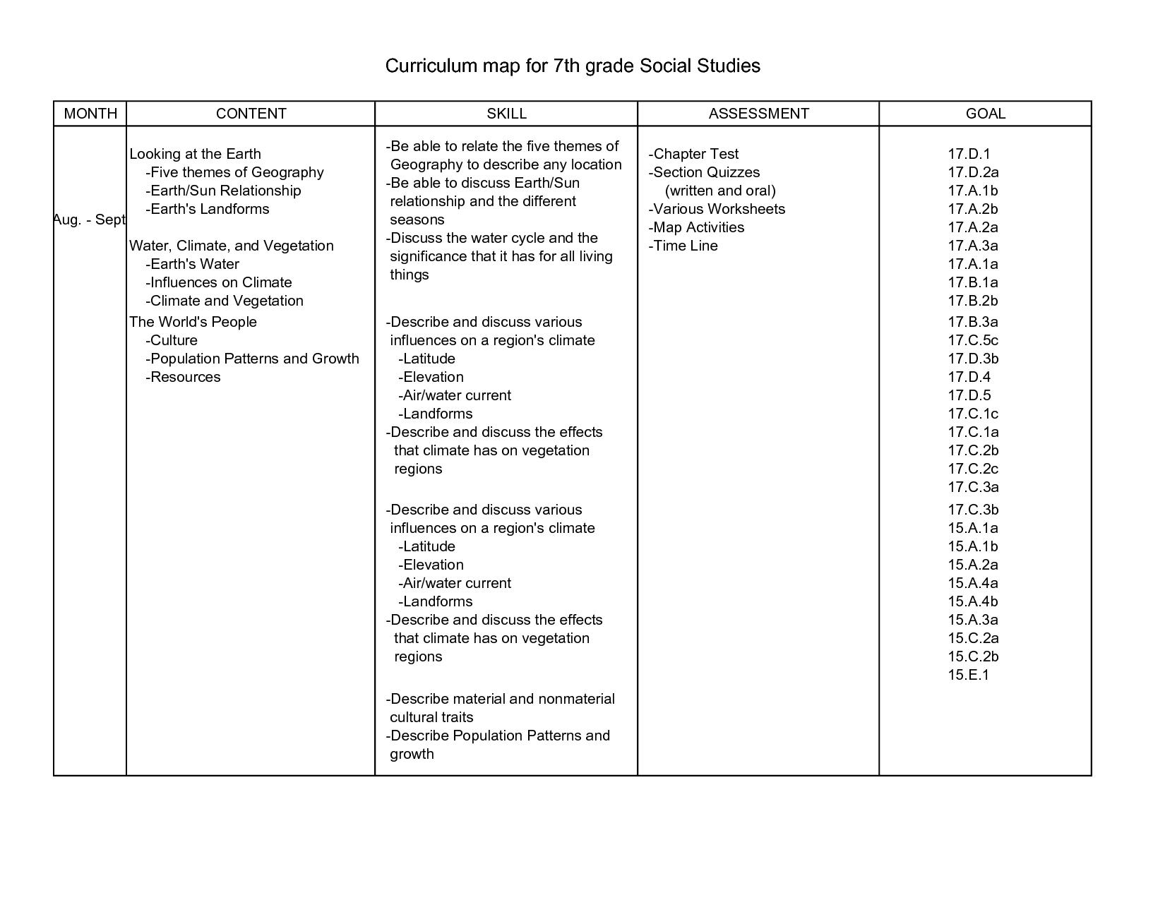 Proportion Worksheet 7th Grade