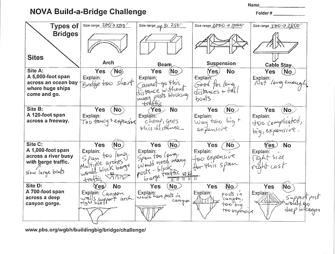 16 Best Images Of Types Of Bridges Worksheet