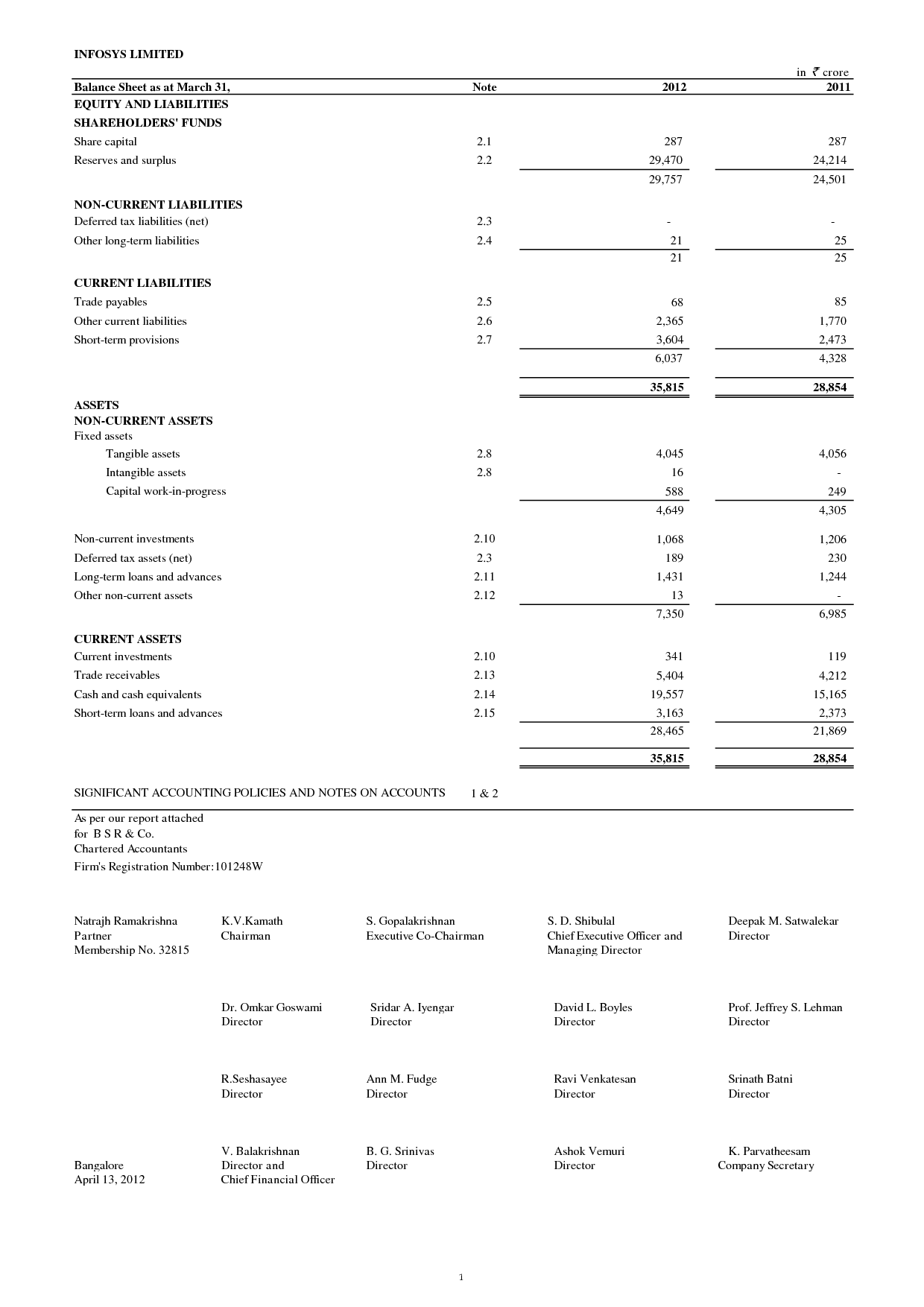 18 Best Images Of Printable Profit And Loss Worksheet