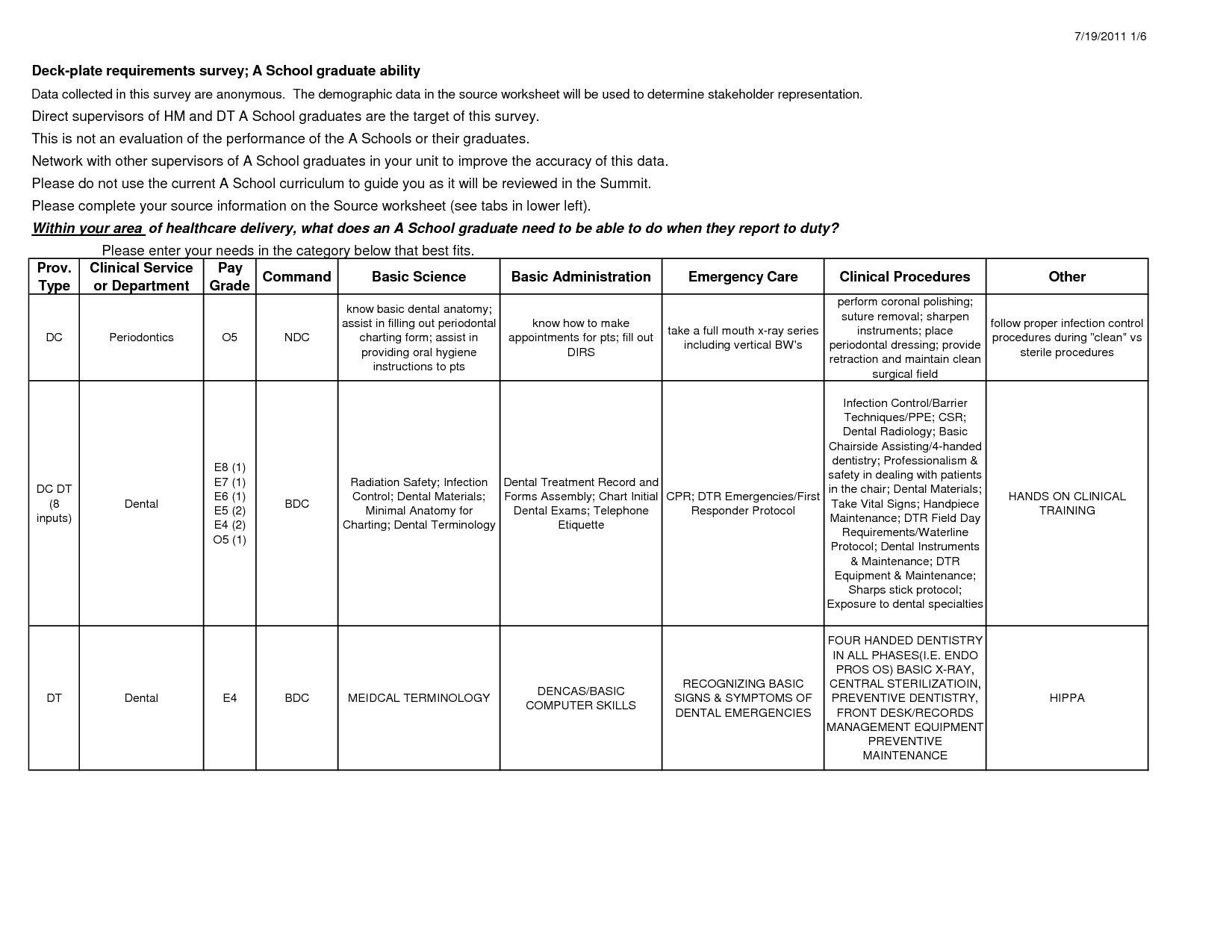 Sample Risk Management Worksheet