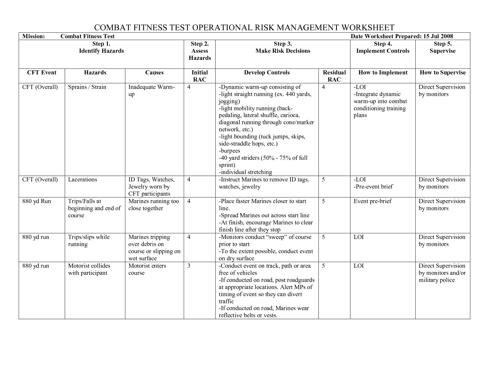 Orm Usmc Pft Worksheet