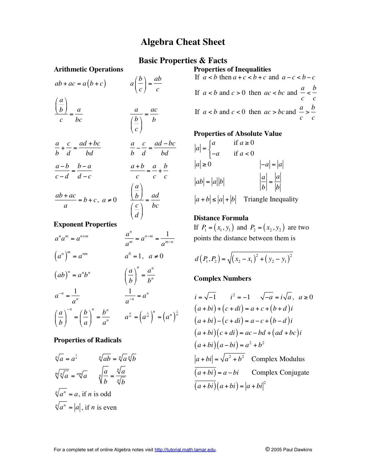 16 Best Images Of Worksheets Algebra For Dummies