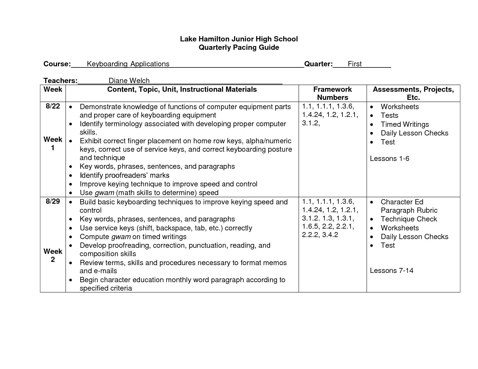 18 Best Images Of Computer Parts Test Worksheet