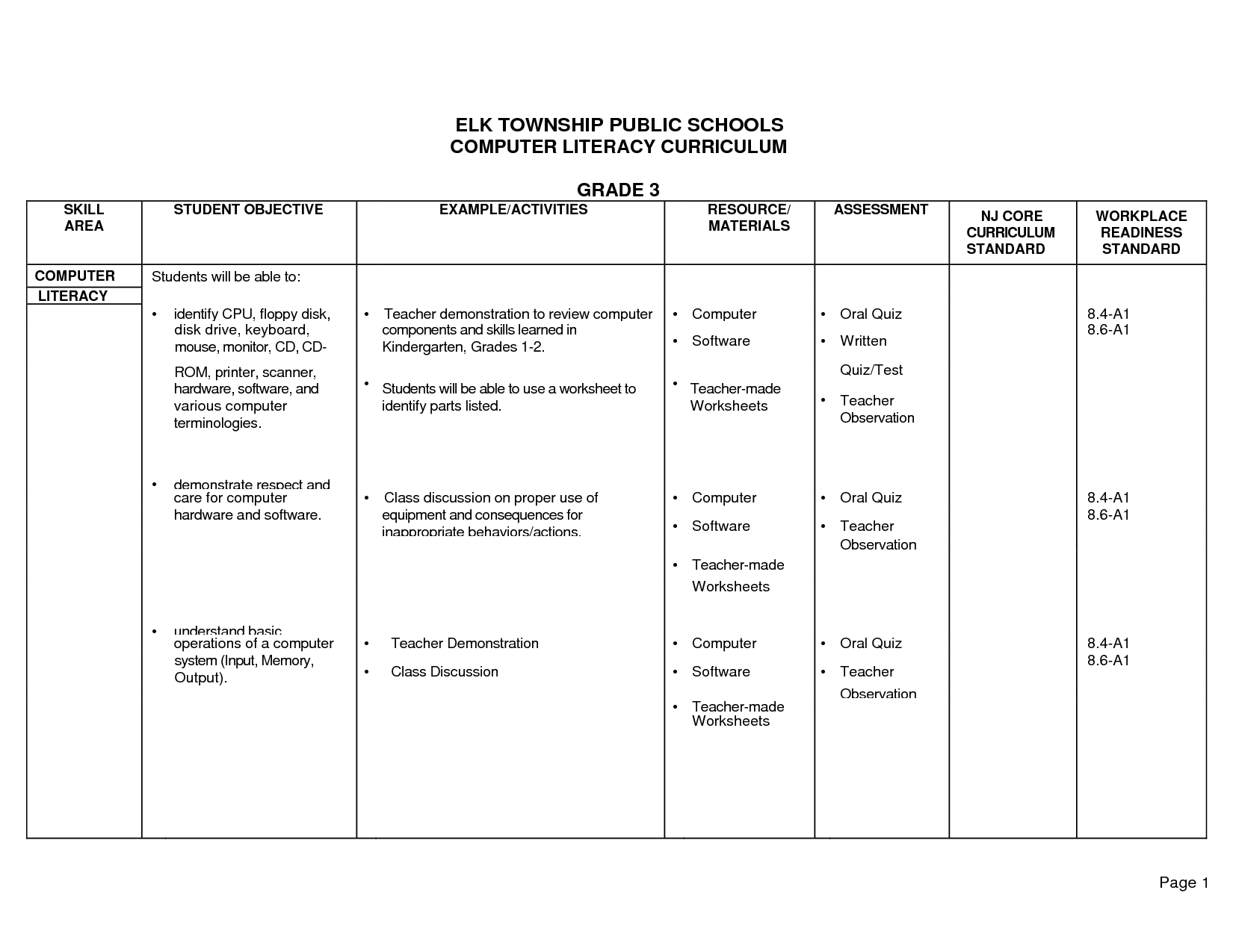 Computer Hardware And Software Worksheet