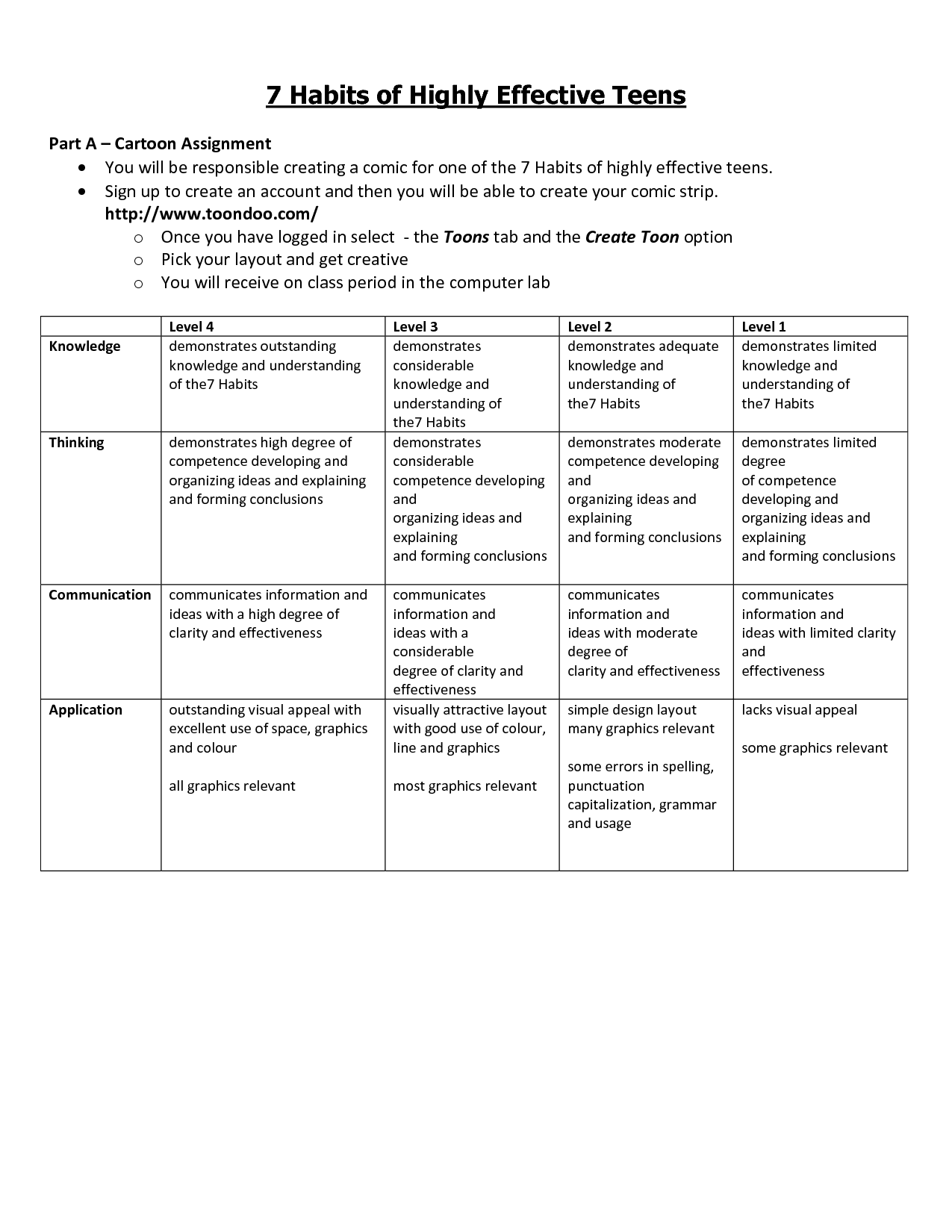 7 Habits Mission Statement Worksheet