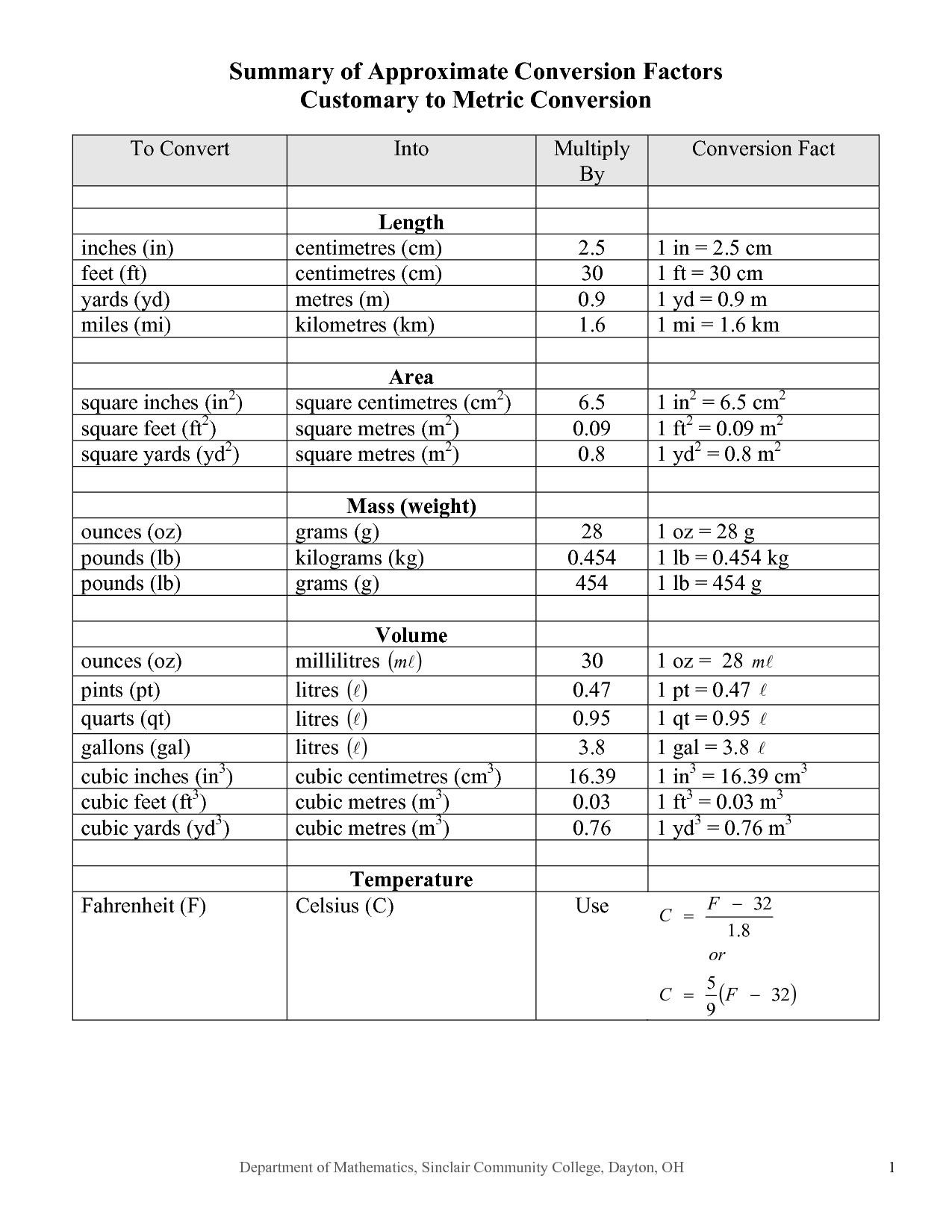Length Worksheet T Chart