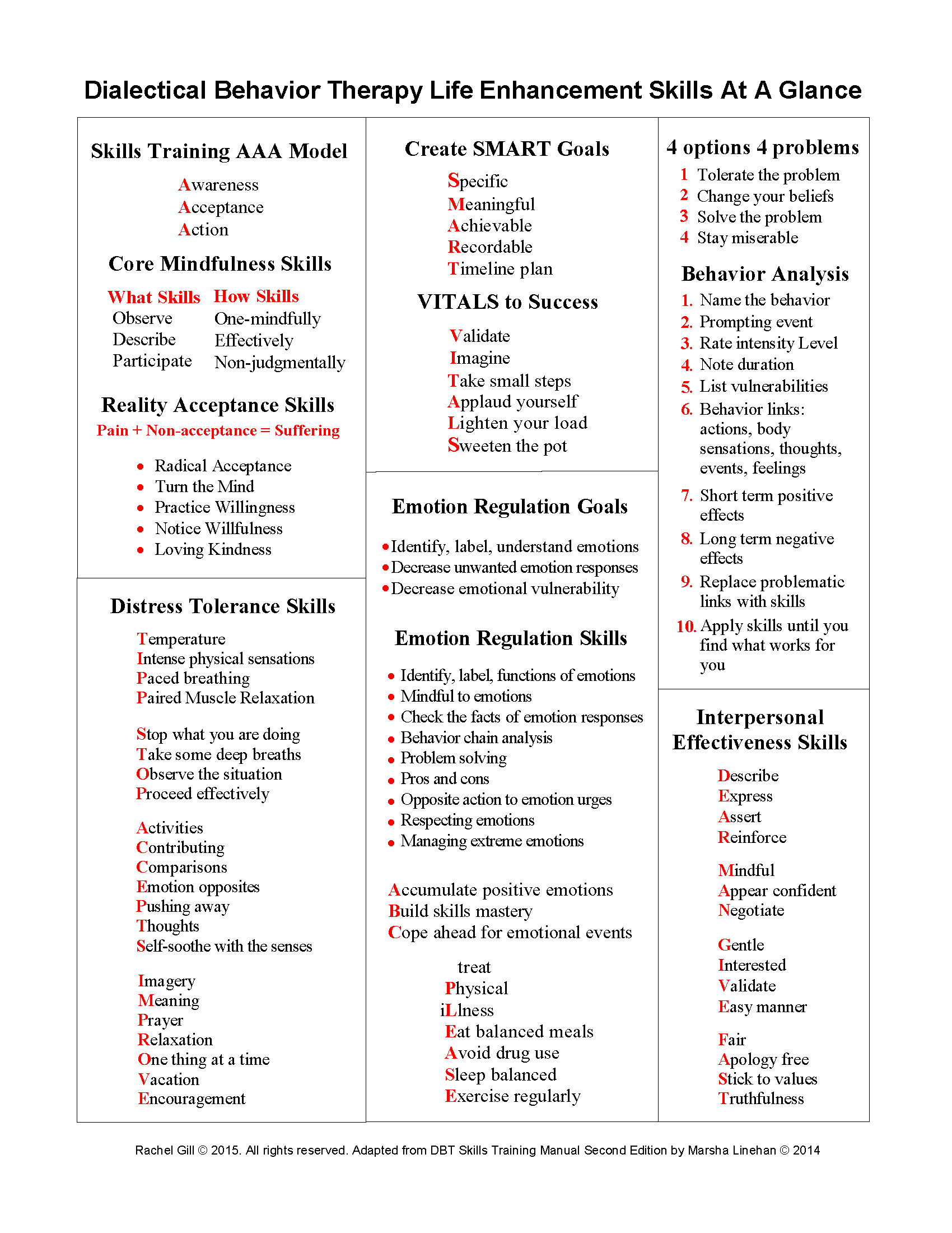Interpersonal Relationship Skills Worksheet