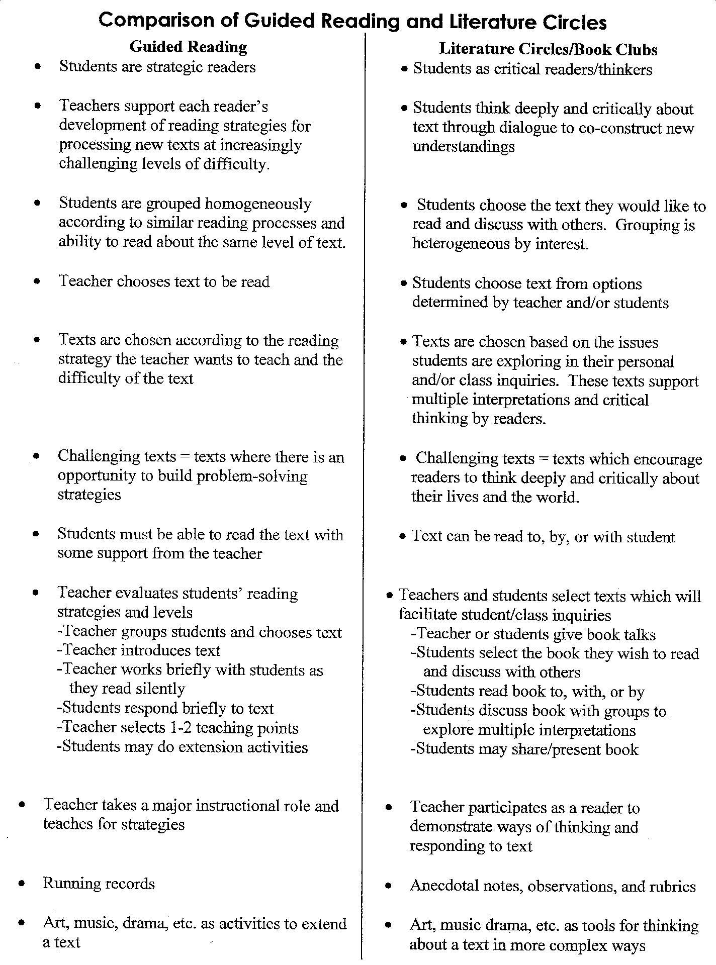 14 Best Images Of Literature Comprehension Worksheets