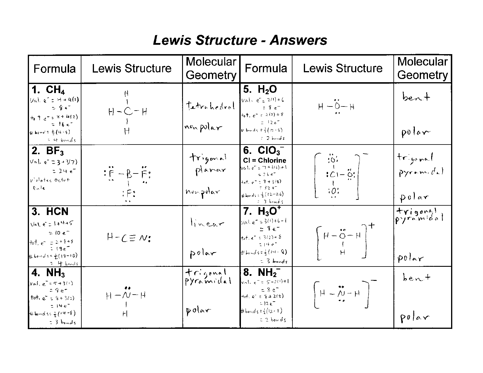 Rb2s Lewis Structures Worksheet With Answers