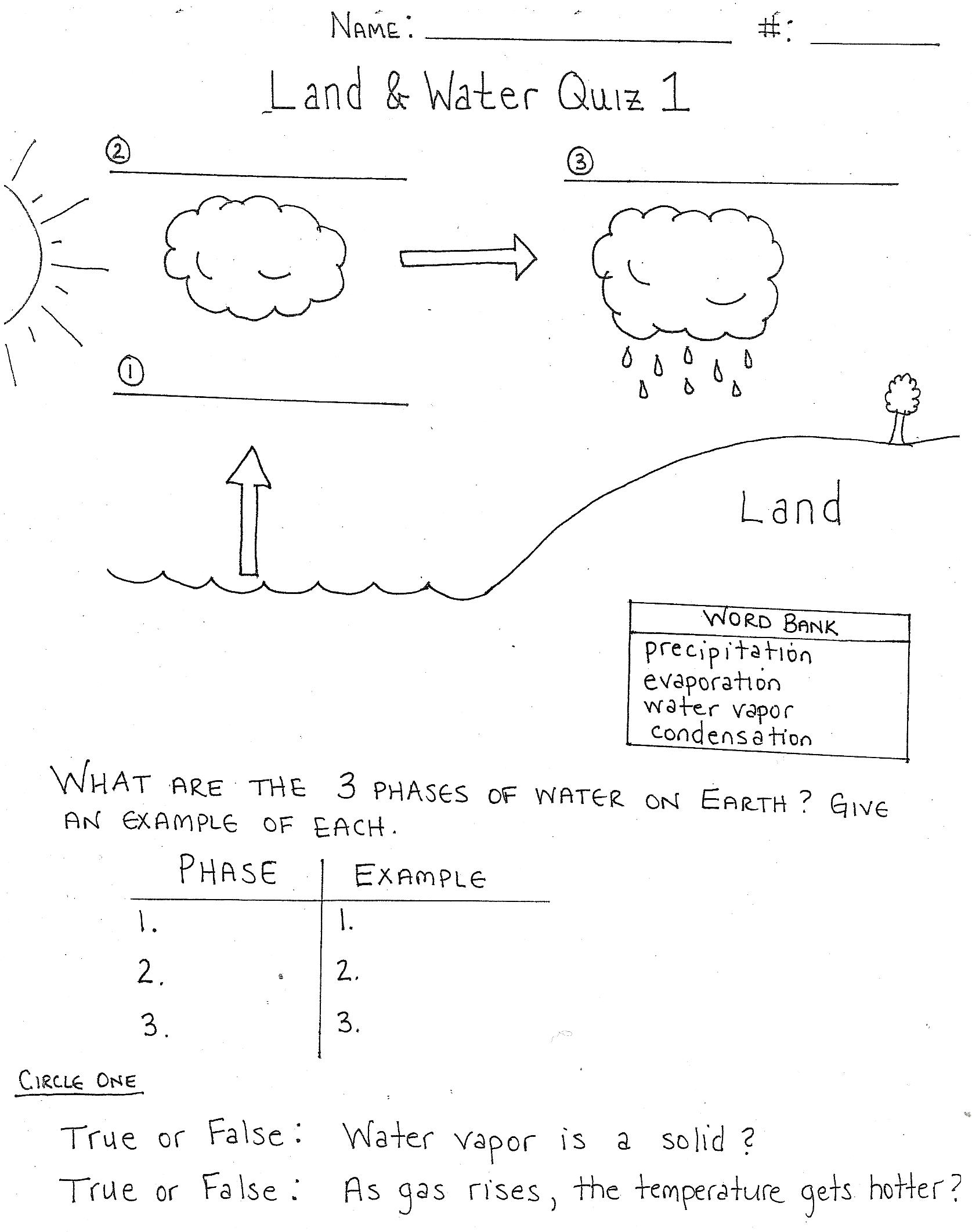 Evaporation Condensation And Precipitation Worksheet