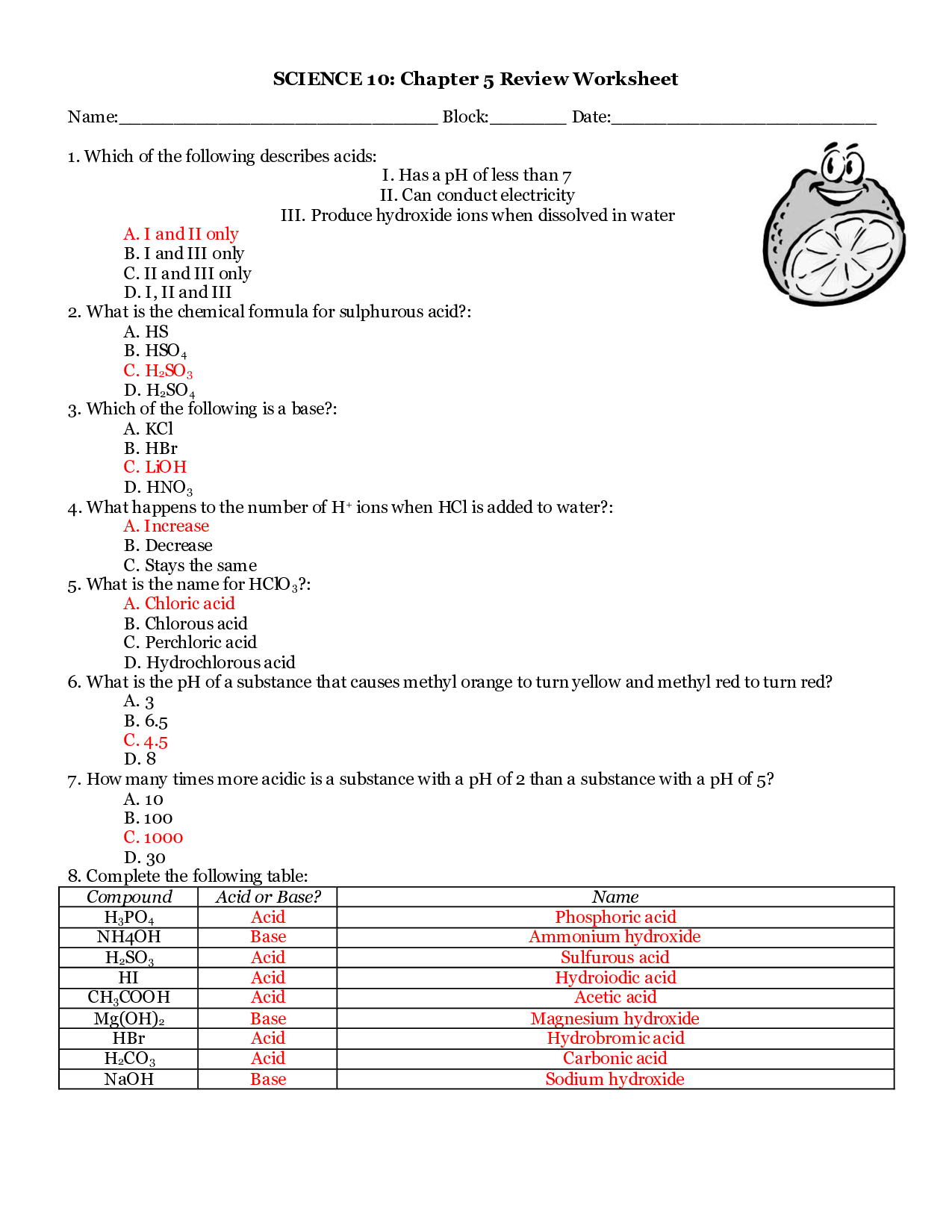 12 Best Images Of Acid Nomenclature Worksheet