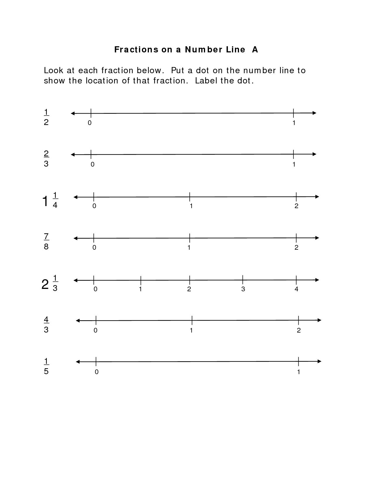 worksheet Fraction On A Number Line Worksheet Luizah Worksheet – Place Fractions on a Number Line Worksheet