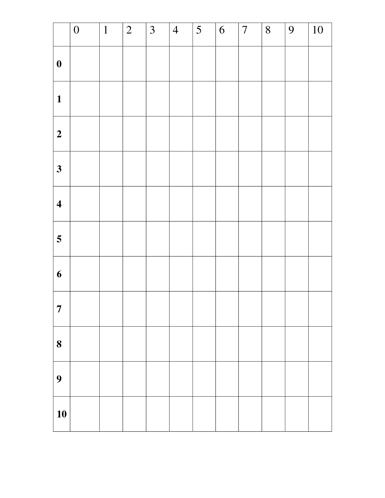 Printable Blank Multiplication Chart That Are Refreshing