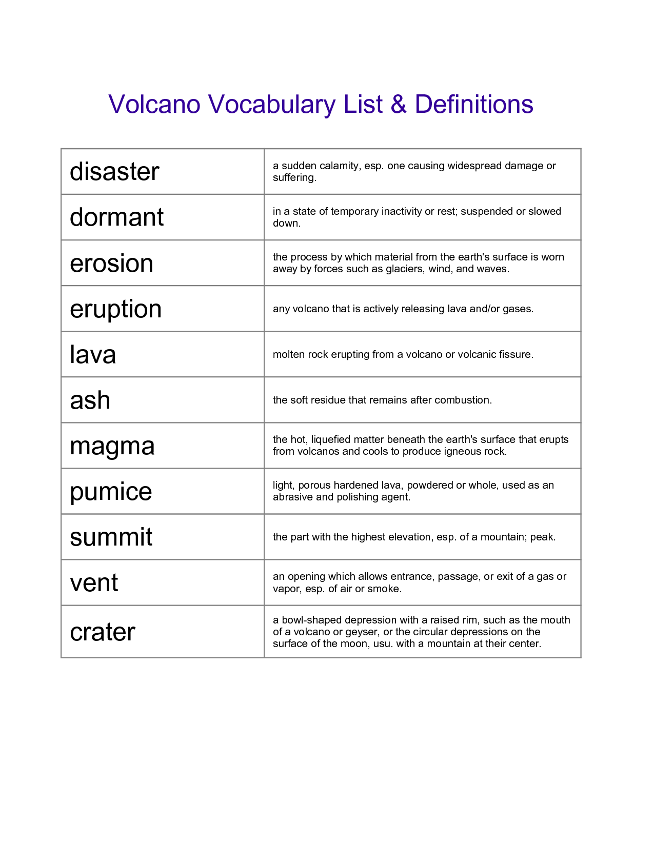 Types Of Volcanic Eruptions Worksheet