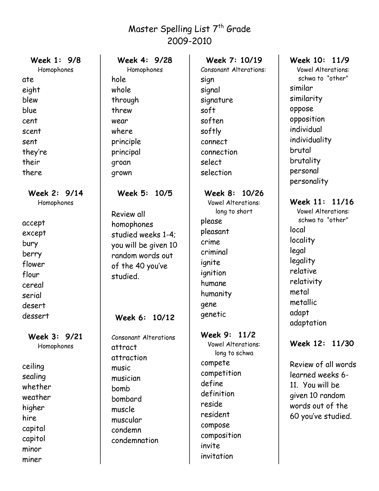 7th Grade Spelling Words Worksheet