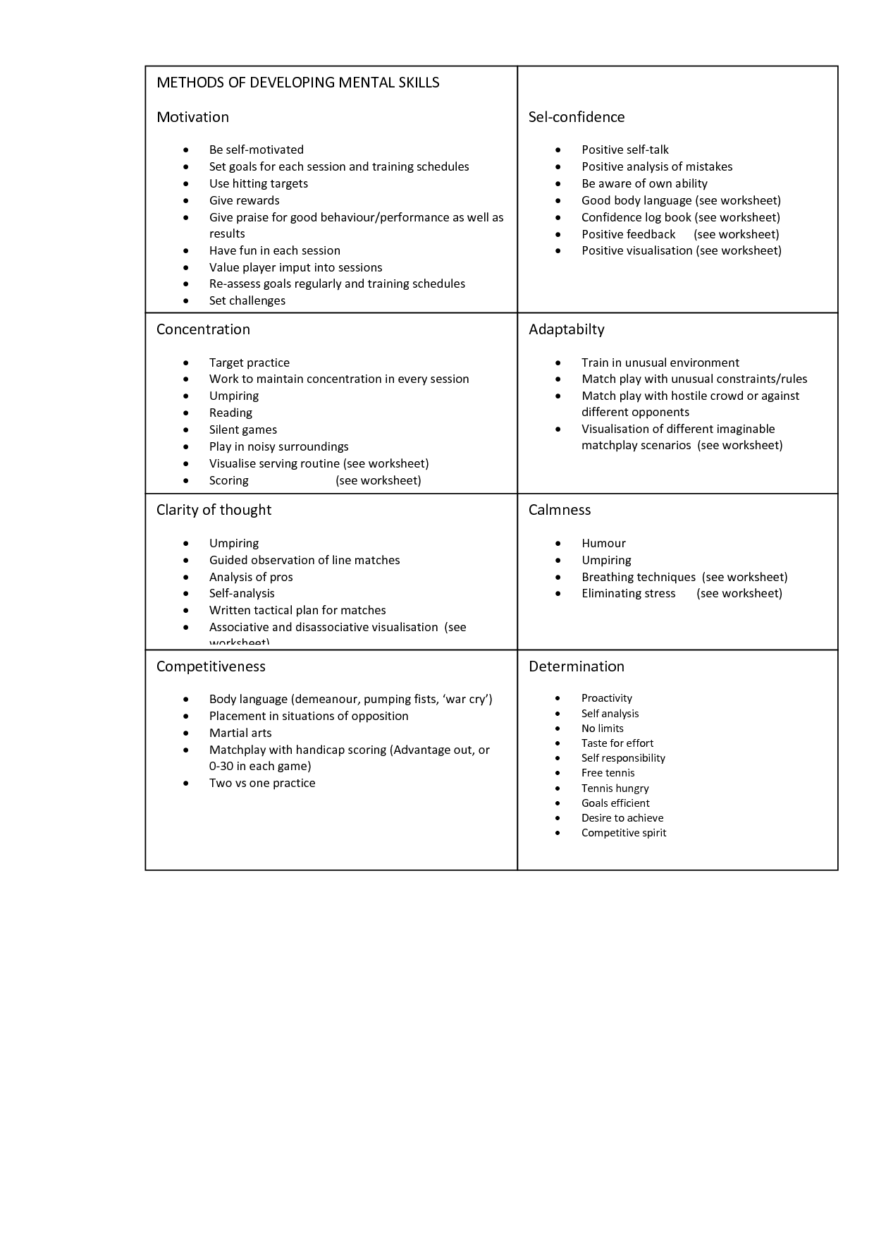 Recovery Thinking Worksheet