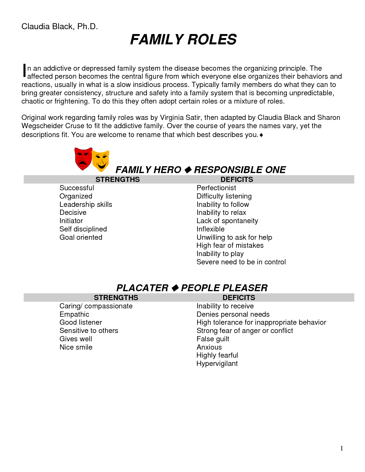 Unhealthy Family Roles Worksheet