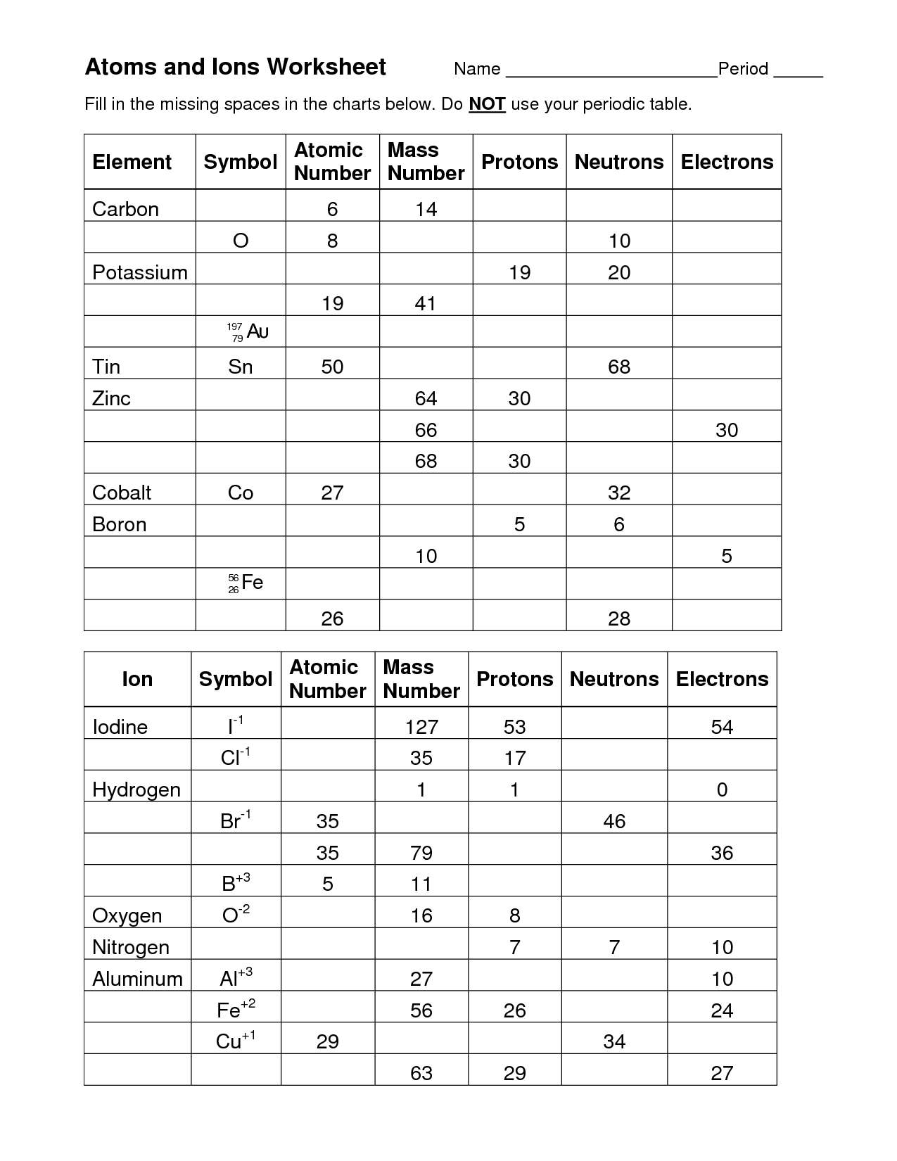 Elements Chemistry Worksheet