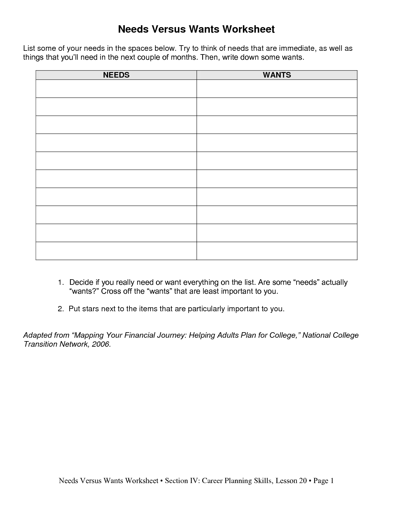 18 Best Images Of Needs Wants Worksheet