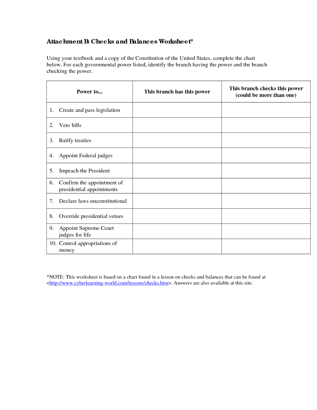12 Best Images Of Separation Of Powers Worksheet